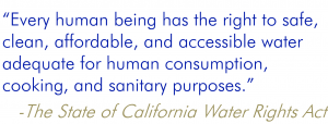 State of California Water Rights Act 2012