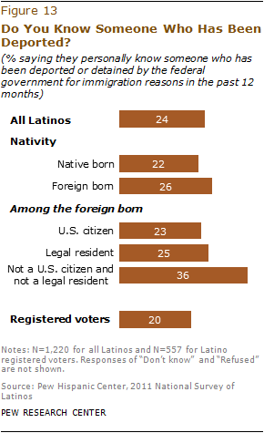 2011-deporations-and-latinos-14