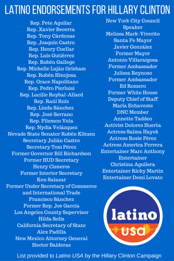 Endorsements for Hillary Clinton (2)