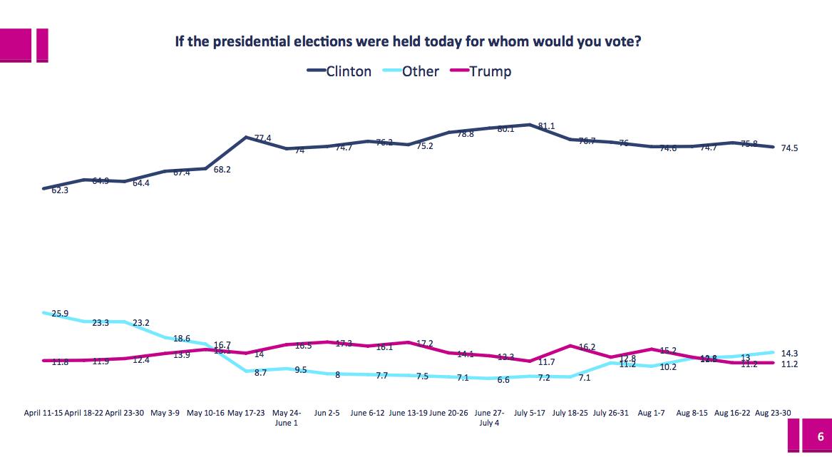 PollSlide1